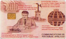 Communications 1995